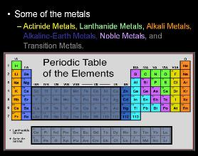Atoms and periodic table unit powerpoint lessons for educators a five part 2000 slide powerpoint presentation becomes the roadmap for an interactive and engaging learning experience unit notes bundled homework urtaz Choice Image