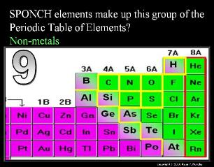 Atoms and periodic table unit powerpoint lessons for educators learning experience unit notes bundled homework packages built in labs quizzes step by step drawings powerpoint review games urtaz Images